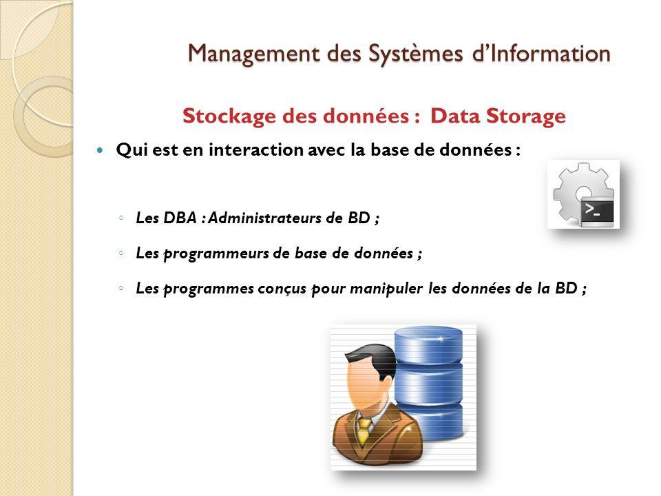 Management des Systèmes dInformation Stockage des données : Data Storage Qui est en interaction avec la base de données : Les DBA : Administrateurs de BD ; Les programmeurs de base de données ; Les programmes conçus pour manipuler les données de la BD ;