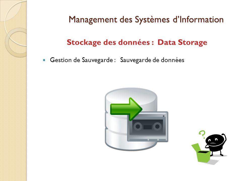 Management des Systèmes dInformation Stockage des données : Data Storage Gestion de Sauvegarde : Sauvegarde de données