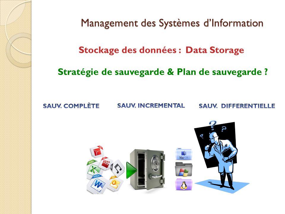 Management des Systèmes dInformation Stockage des données : Data Storage Stratégie de sauvegarde & Plan de sauvegarde ?