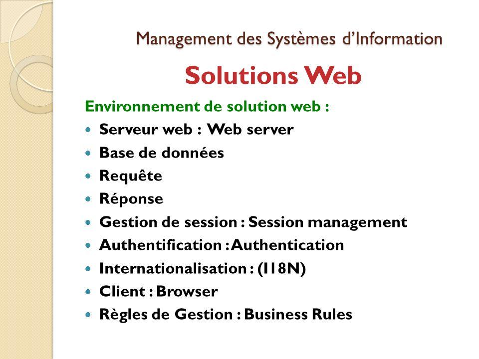 Management des Systèmes dInformation Solutions Web Environnement de solution web : Serveur web : Web server Base de données Requête Réponse Gestion de session : Session management Authentification : Authentication Internationalisation : (I18N) Client : Browser Règles de Gestion : Business Rules