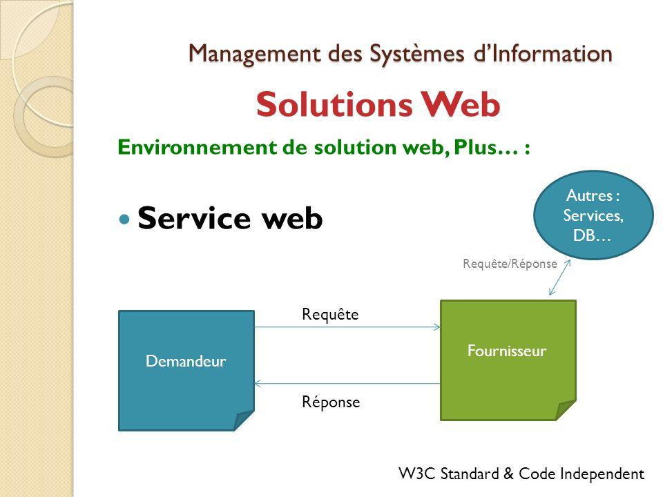 Management des Systèmes dInformation Solutions Web Environnement de solution web, Plus… : Service web Demandeur Fournisseur Réponse Requête Autres : Services, DB… Requête/Réponse W3C Standard & Code Independent