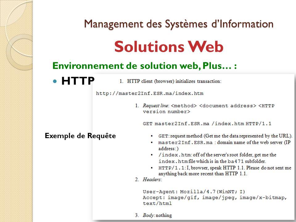 Management des Systèmes dInformation Solutions Web Environnement de solution web, Plus… : HTTP Exemple de Requête