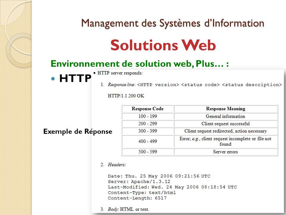 Management des Systèmes dInformation Solutions Web Environnement de solution web, Plus… : HTTP Exemple de Réponse