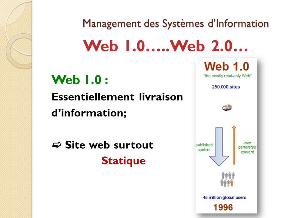 Management des Systèmes dInformation Web 1.0 : Essentiellement livraison dinformation; Site web surtout Statique Web 1.0…..Web 2.0…