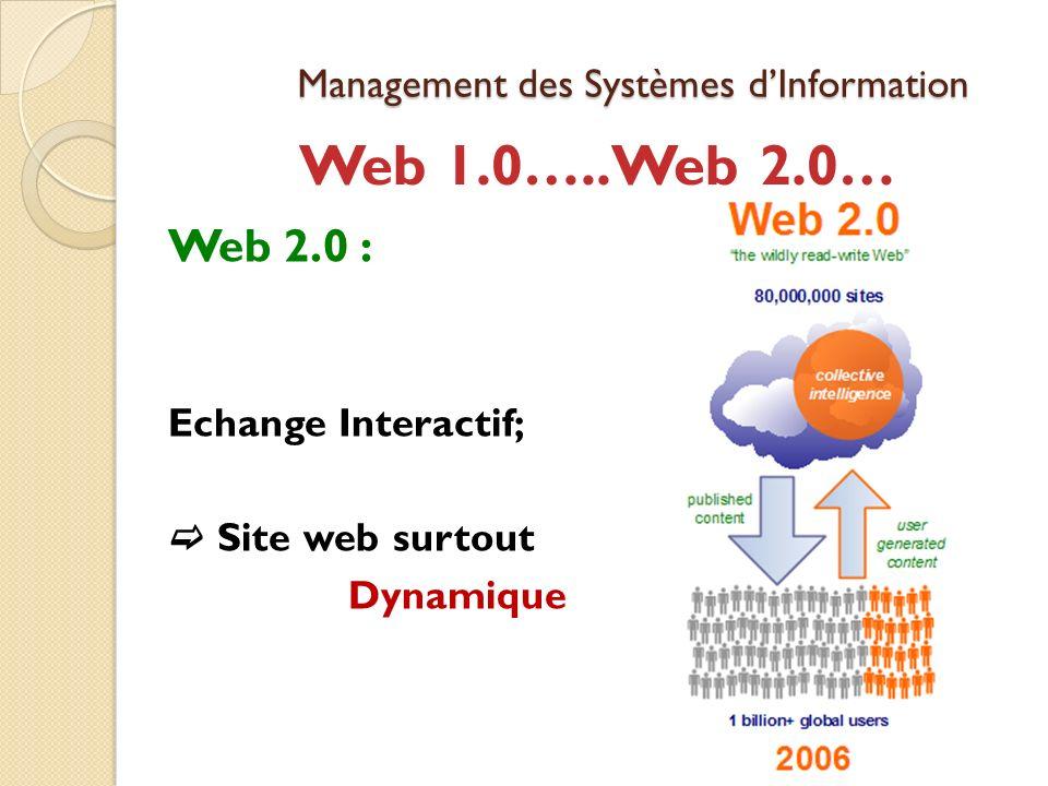 Management des Systèmes dInformation Web 2.0 : Echange Interactif; Site web surtout Dynamique Web 1.0…..Web 2.0…