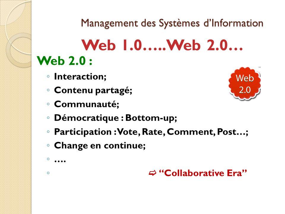 Management des Systèmes dInformation Web 2.0 : Interaction; Contenu partagé; Communauté; Démocratique : Bottom-up; Participation : Vote, Rate, Comment, Post…; Change en continue; ….