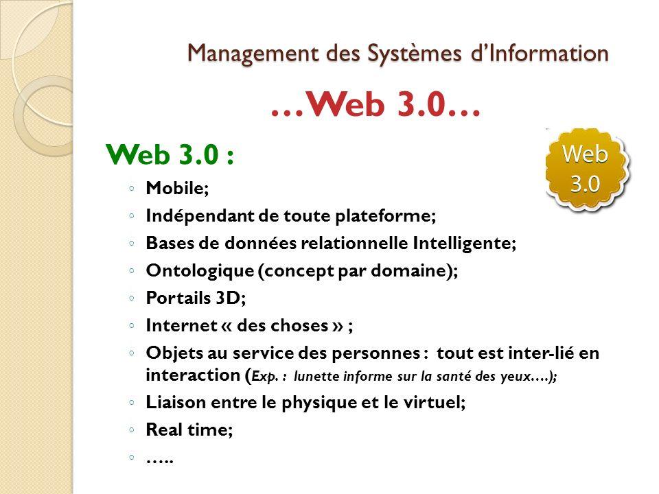 Management des Systèmes dInformation Web 3.0 : Mobile; Indépendant de toute plateforme; Bases de données relationnelle Intelligente; Ontologique (concept par domaine); Portails 3D; Internet « des choses » ; Objets au service des personnes : tout est inter-lié en interaction ( Exp.