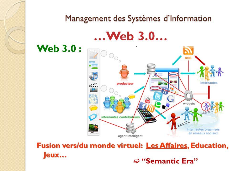 Management des Systèmes dInformation Web 3.0 : Fusion vers/du monde virtuel: Les Affaires, Education, Jeux… …Web 3.0… Semantic Era