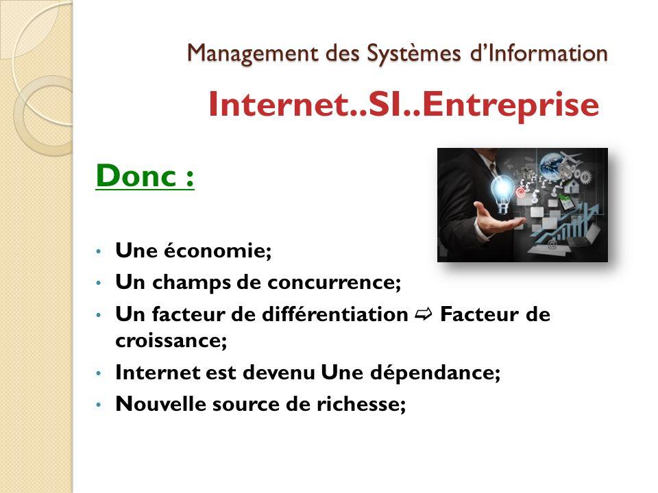 Management des Systèmes dInformation Internet..SI..Entreprise Donc : Une économie; Un champs de concurrence; Un facteur de différentiation Facteur de croissance; Internet est devenu Une dépendance; Nouvelle source de richesse;