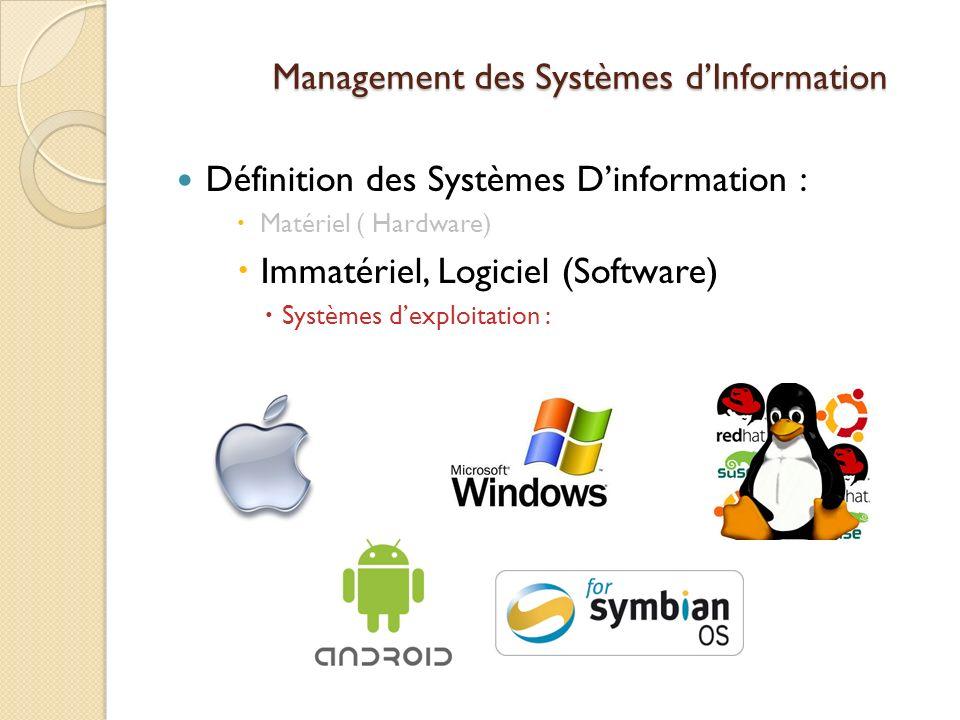Management des Systèmes dInformation Définition des Systèmes Dinformation : Matériel ( Hardware) Immatériel, Logiciel (Software) Systèmes dexploitation :