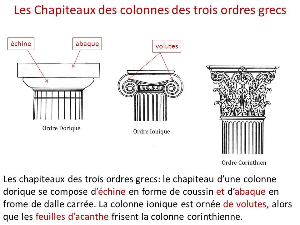 Les chapiteaux des trois ordres grecs: le chapiteau dune colonne dorique se compose déchine en forme de coussin et dabaque en frome de dalle carrée. L