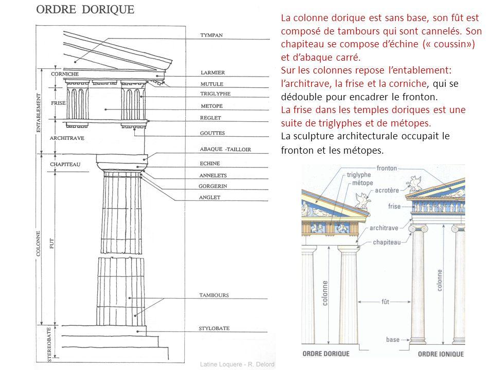 La colonne dorique est sans base, son fût est composé de tambours qui sont cannelés. Son chapiteau se compose déchine (« coussin») et dabaque carré. S