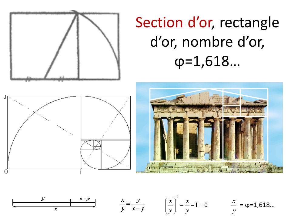Section dor, rectangle dor, nombre dor, ϕ=1,618… = ϕ=1,618…