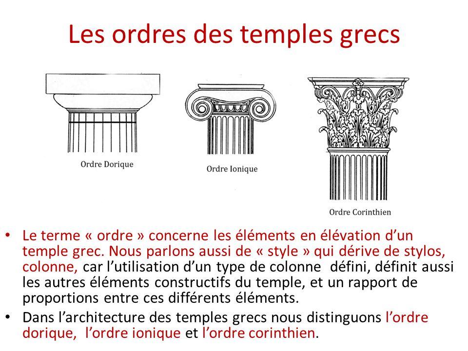 Les ordres (le style) ne concernent pas les plans des temples, mais juste les parties « en élévations », notamment les colonnes (avec leur base, fût, chapiteau), lentablement (larchitrave et la frise) quelles soutiennent et le fronton.