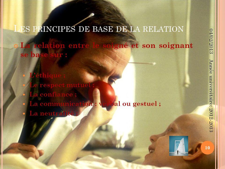 L ES PRINCIPES DE BASE DE LA RELATION La relation entre le soigné et son soignant se base sur : Léthique ; Le respect mutuel ; La confiance ; La commu