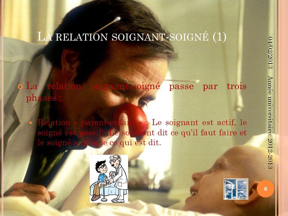 L A RELATION SOIGNANT - SOIGNÉ (2) Relation « maitre-élève » : Cest une phase dapprentissage, étant donné que le soignant édicte ce quil faut faire.