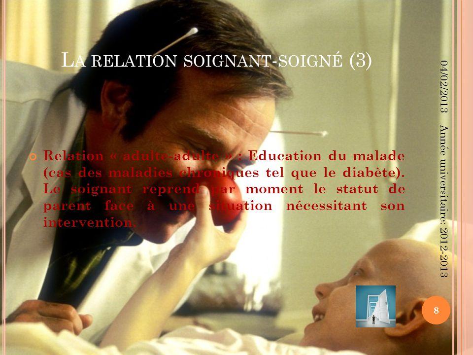 L A RELATION SOIGNANT - SOIGNÉ (3) Relation « adulte-adulte » : Education du malade (cas des maladies chroniques tel que le diabète). Le soignant repr