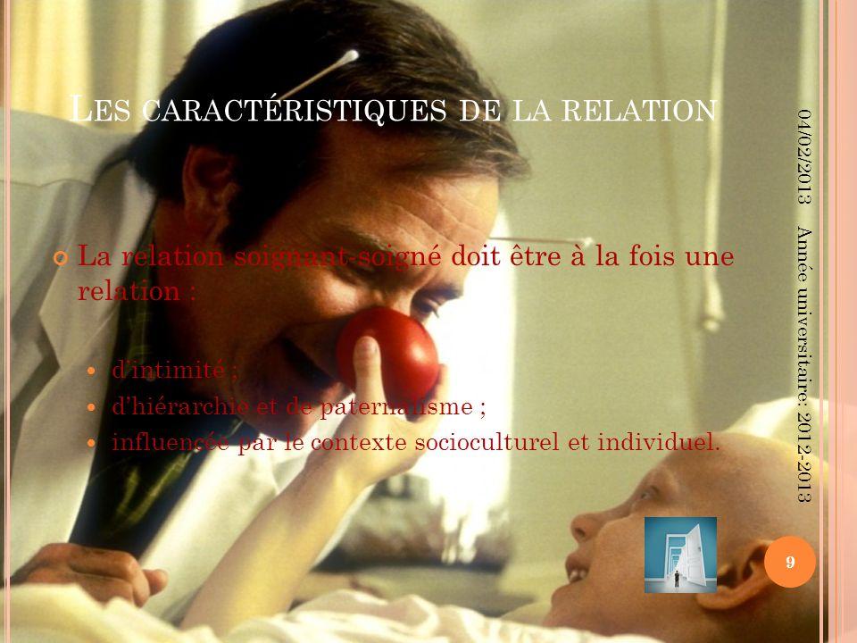 L ES CARACTÉRISTIQUES DE LA RELATION La relation soignant-soigné doit être à la fois une relation : dintimité ; dhiérarchie et de paternalisme ; influ