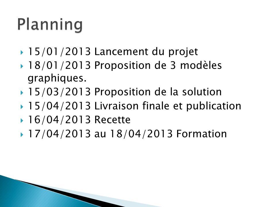15/01/2013 Lancement du projet 18/01/2013 Proposition de 3 modèles graphiques. 15/03/2013 Proposition de la solution 15/04/2013 Livraison finale et pu