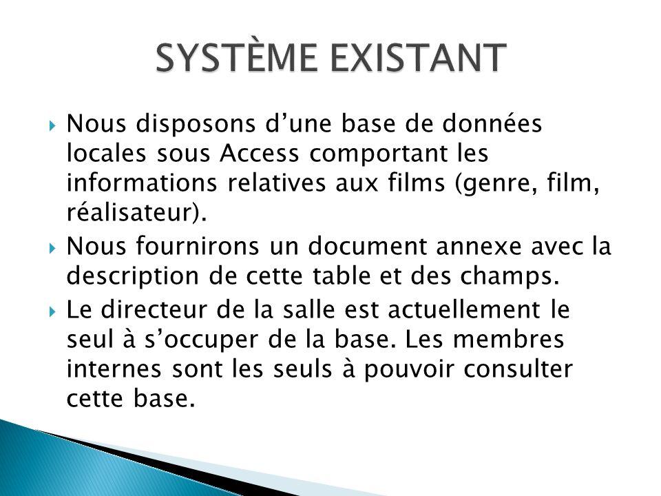 Nous disposons dune base de données locales sous Access comportant les informations relatives aux films (genre, film, réalisateur). Nous fournirons un