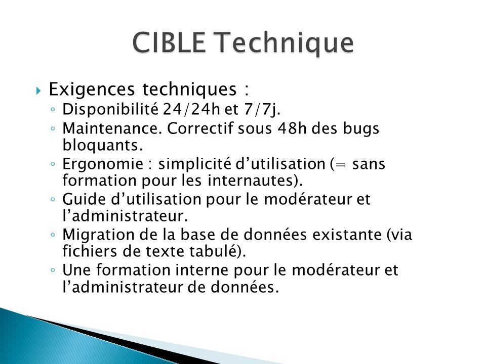 Exigences techniques : Disponibilité 24/24h et 7/7j. Maintenance. Correctif sous 48h des bugs bloquants. Ergonomie : simplicité dutilisation (= sans f