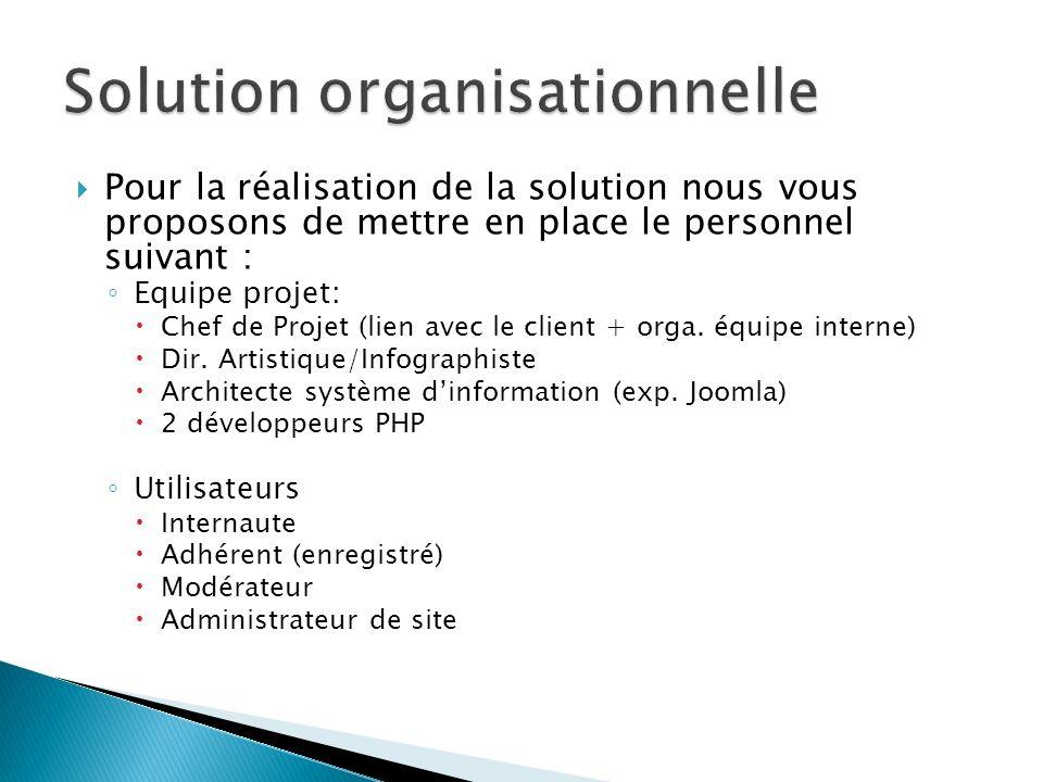 Pour la réalisation de la solution nous vous proposons de mettre en place le personnel suivant : Equipe projet: Chef de Projet (lien avec le client +