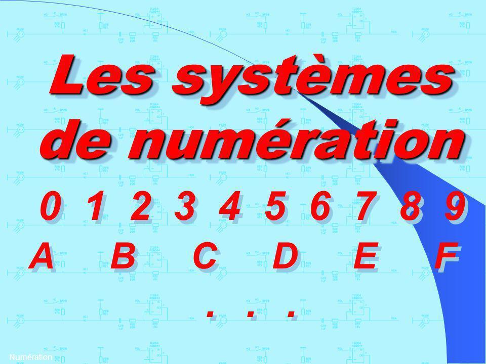Numération 0 1 2 3 4 5 6 7 8 9 ABCDEF... 0 1 2 3 4 5 6 7 8 9 ABCDEF... Les systèmes de numération