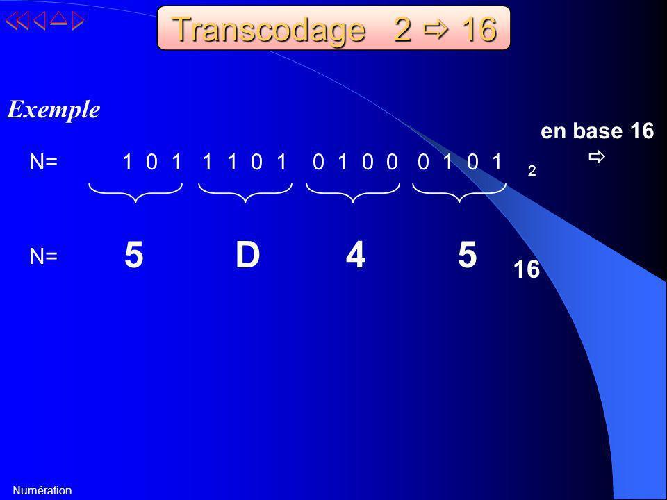 Numération 1 0 1 1 1 0 1 0 1 0 0 0 1 0 1 2 5D45 16 Exemple en base 16 N= Transcodage 2 16