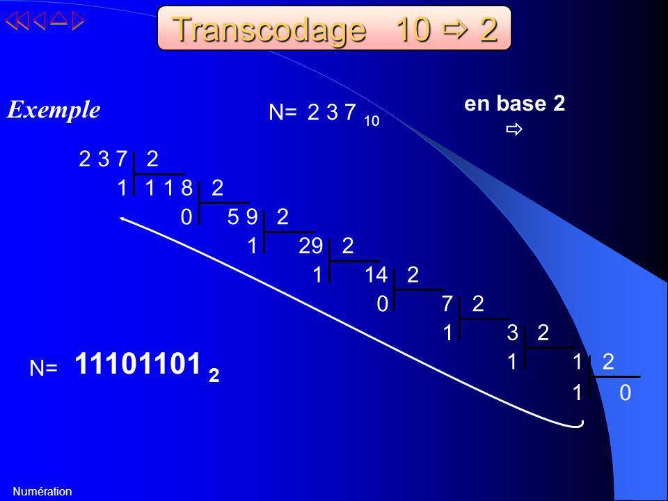 Numération 2 3 7 10 11101101 2 Exemple en base 2 N= 2 3 7 11 1 8 0 5 9 114 07 1 3 11 01 129 2 2 2 2 2 2 2 2 Transcodage 10 2