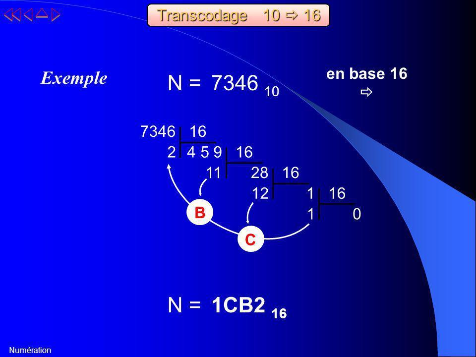 Numération 7346 10 1CB2 16 Exemple en base 16 N = 7346 24 5 9 11 28 10 121 16 C B Transcodage 10 16