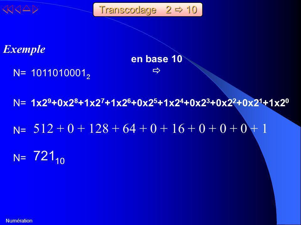 Numération 1011010001 2 1x2 9 +0x2 8 +1x2 7 +1x2 6 +0x2 5 +1x2 4 +0x2 3 +0x2 2 +0x2 1 +1x2 0 721 10 Exemple en base 10 N= Transcodage 2 10 N= 512 + 0