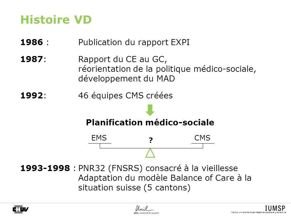 Institut universitaire de médecine sociale et préventive Histoire VD 1986 : Publication du rapport EXPI 1987: Rapport du CE au GC, réorientation de la