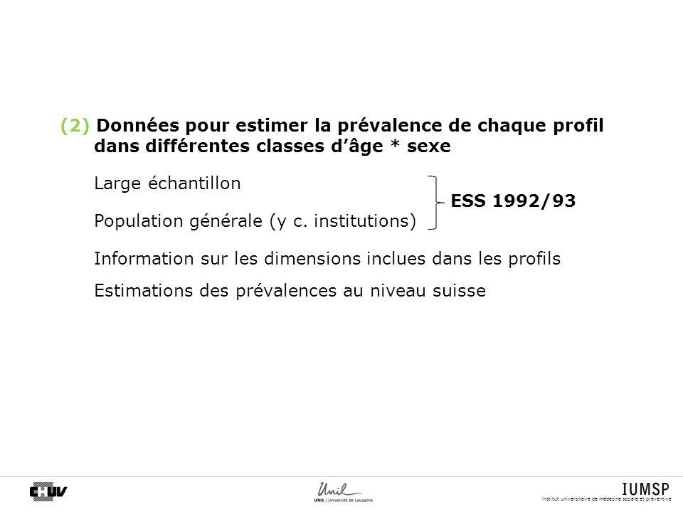 Institut universitaire de médecine sociale et préventive Imputations nécessaires…