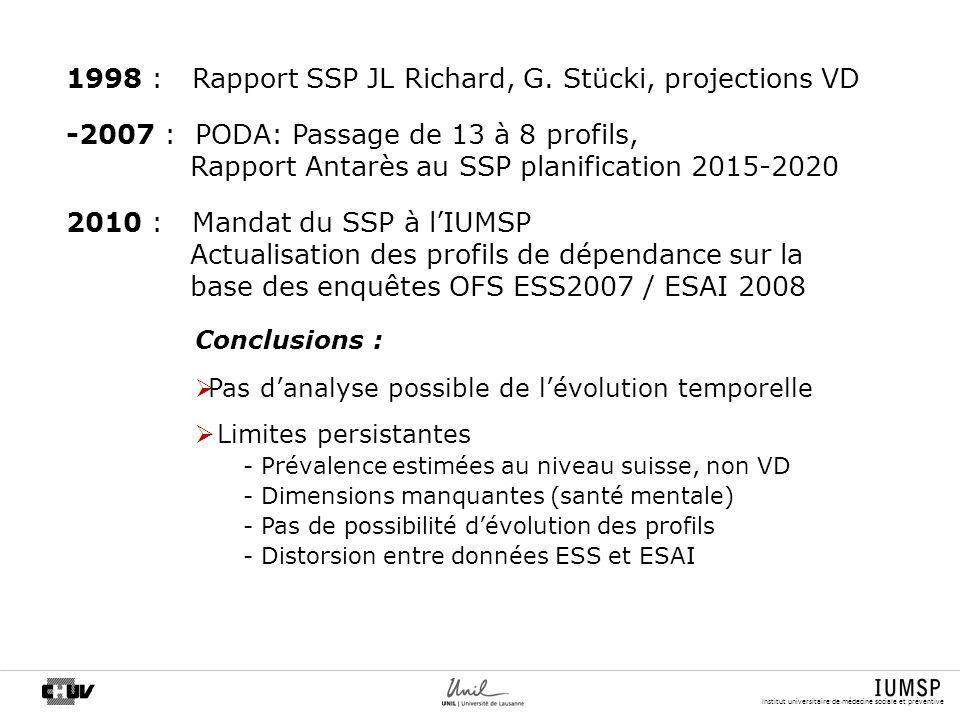 Institut universitaire de médecine sociale et préventive 1998 : Rapport SSP JL Richard, G. Stücki, projections VD -2007 : PODA: Passage de 13 à 8 prof