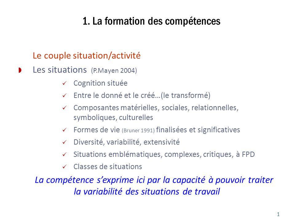 1. La formation des compétences Le couple situation/activité Les situations (P.Mayen 2004) Cognition située Entre le donné et le créé…(le transformé)