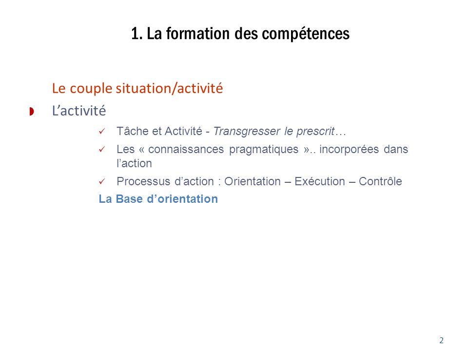 1. La formation des compétences Le couple situation/activité Lactivité Tâche et Activité - Transgresser le prescrit… Les « connaissances pragmatiques