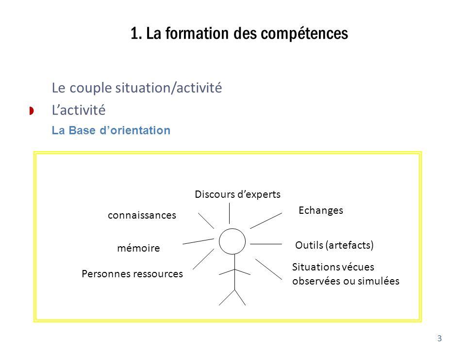 1. La formation des compétences Le couple situation/activité Lactivité La Base dorientation 3 connaissances Echanges Discours dexperts Outils (artefac