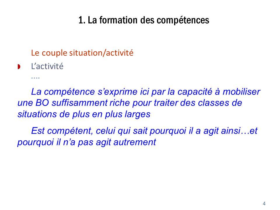 1. La formation des compétences Le couple situation/activité Lactivité …. La compétence sexprime ici par la capacité à mobiliser une BO suffisamment r