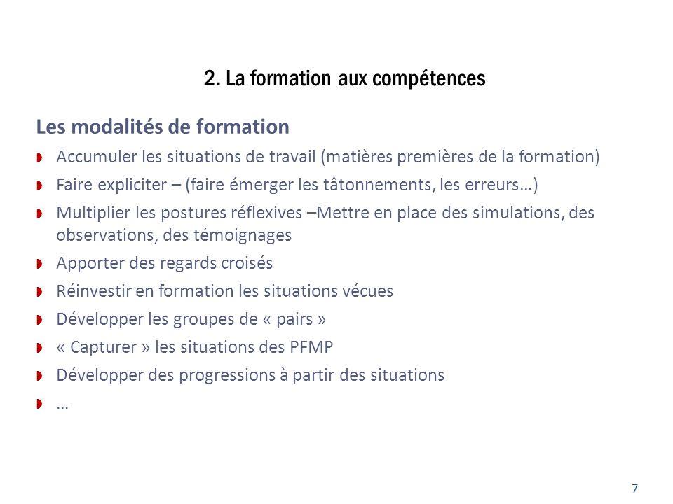 2. La formation aux compétences Les modalités de formation Accumuler les situations de travail (matières premières de la formation) Faire expliciter –