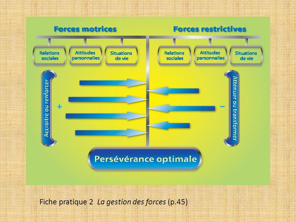 Fiche pratique 2 La gestion des forces (p.45)