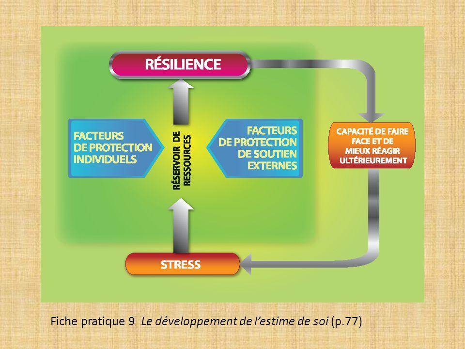 Fiche pratique 9 Le développement de lestime de soi (p.77)