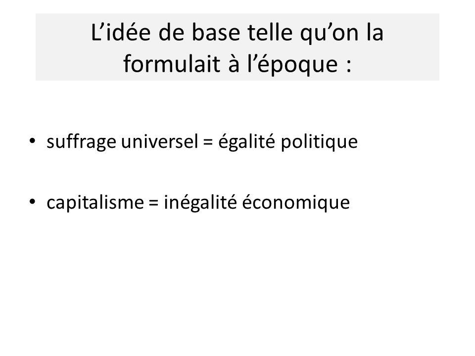 Lidée de base telle quon la formulait à lépoque : suffrage universel = égalité politique capitalisme = inégalité économique
