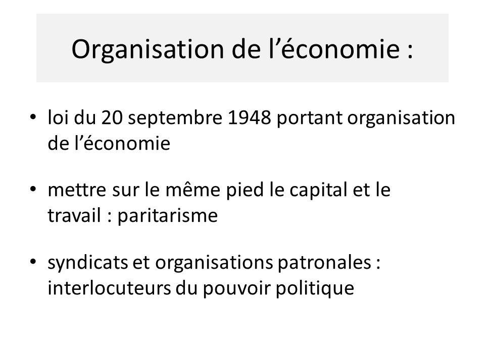 loi du 20 septembre 1948 portant organisation de léconomie mettre sur le même pied le capital et le travail : paritarisme syndicats et organisations patronales : interlocuteurs du pouvoir politique Organisation de léconomie :