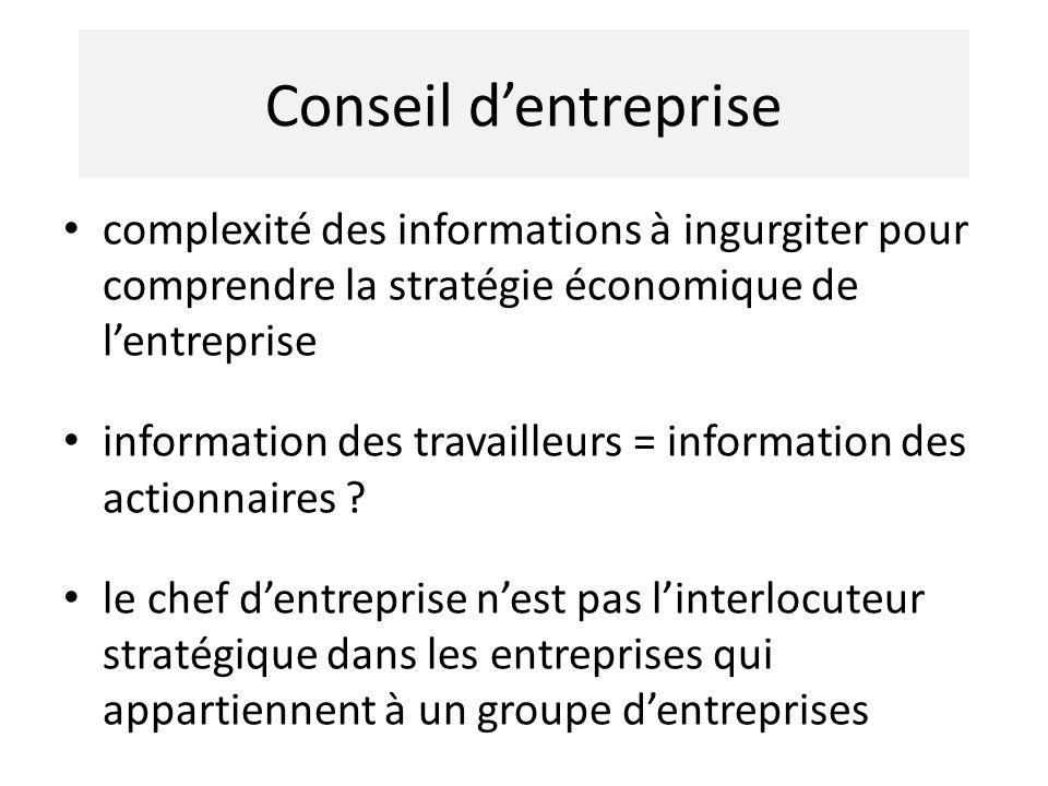 Conseil dentreprise complexité des informations à ingurgiter pour comprendre la stratégie économique de lentreprise information des travailleurs = information des actionnaires .