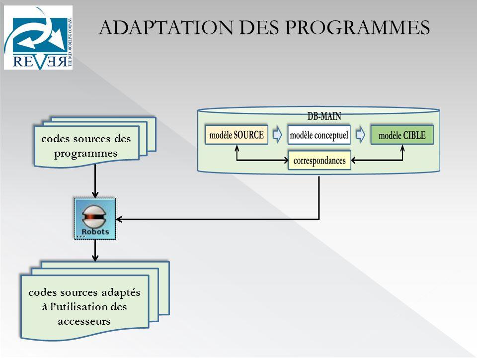 codes sources adaptés à lutilisation des accesseurs codes sources des programmes ADAPTATION DES PROGRAMMES