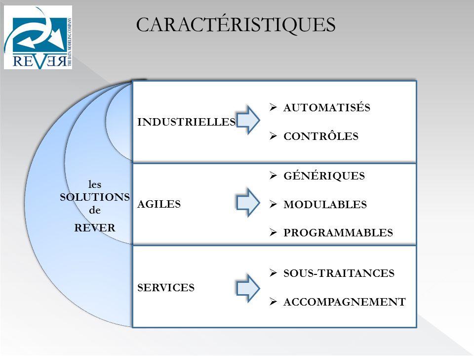 CARACTÉRISTIQUES INDUSTRIELLES AUTOMATISÉS CONTRÔLES les SOLUTIONS de REVER AGILES GÉNÉRIQUES MODULABLES PROGRAMMABLES SERVICES SOUS-TRAITANCES ACCOMPAGNEMENT