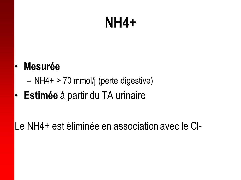 NH4+ Mesurée –NH4+ > 70 mmol/j (perte digestive) Estimée à partir du TA urinaire Le NH4+ est éliminée en association avec le Cl-