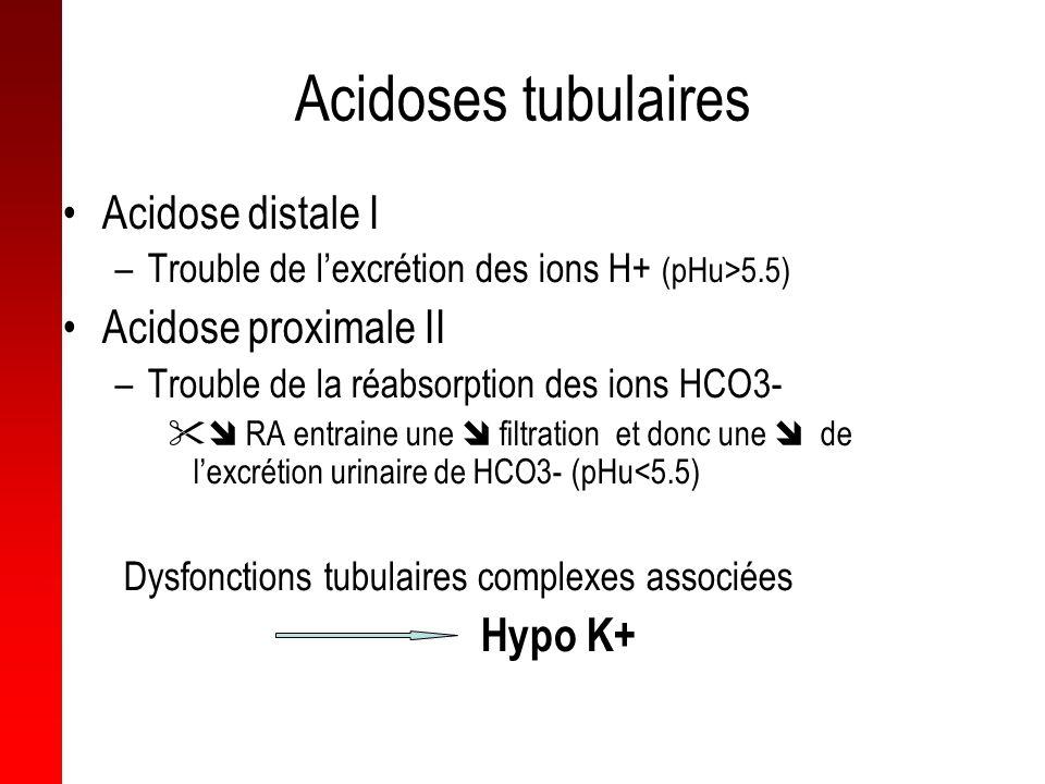 Acidoses tubulaires Acidose distale I –Trouble de lexcrétion des ions H+ (pHu>5.5) Acidose proximale II –Trouble de la réabsorption des ions HCO3- RA