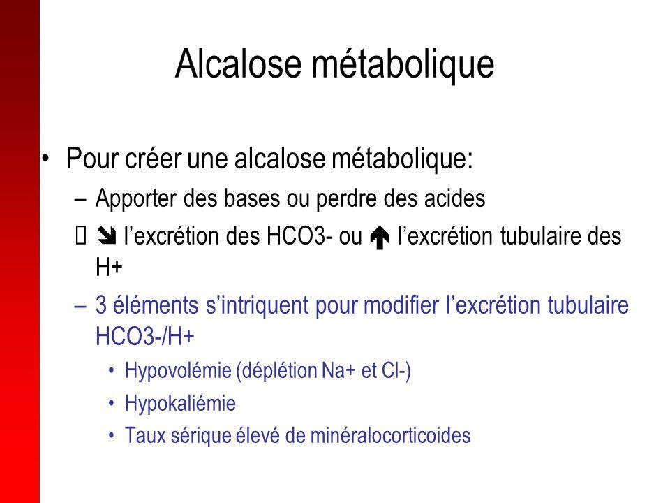 Alcalose métabolique Pour créer une alcalose métabolique: –Apporter des bases ou perdre des acides lexcrétion des HCO3- ou lexcrétion tubulaire des H+
