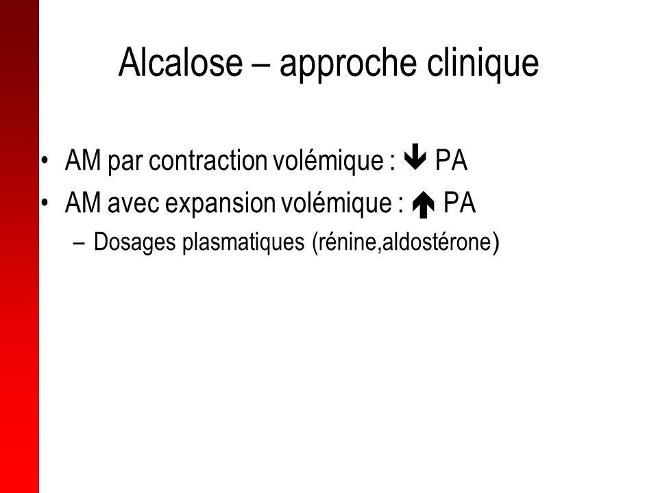 Alcalose – approche clinique AM par contraction volémique : PA AM avec expansion volémique : PA –Dosages plasmatiques (rénine,aldostérone )